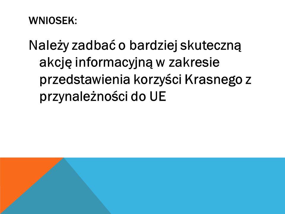 WNIOSEK: Należy zadbać o bardziej skuteczną akcję informacyjną w zakresie przedstawienia korzyści Krasnego z przynależności do UE
