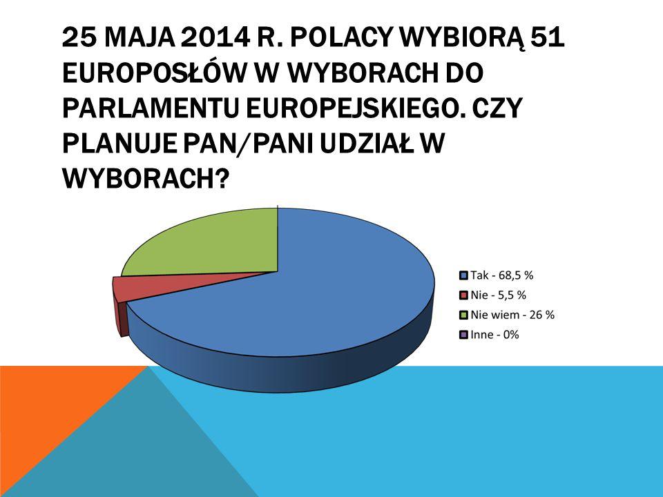 25 MAJA 2014 R. POLACY WYBIORĄ 51 EUROPOSŁÓW W WYBORACH DO PARLAMENTU EUROPEJSKIEGO.