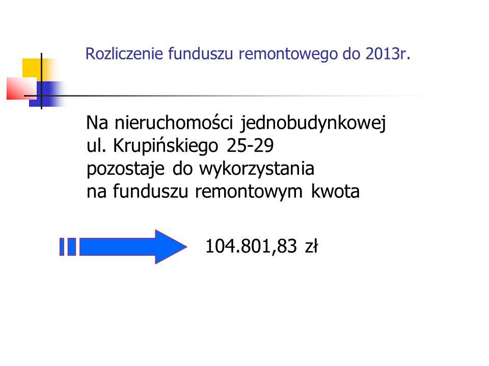 Rozliczenie funduszu remontowego do 2013r. Na nieruchomości jednobudynkowej ul. Krupińskiego 25-29 pozostaje do wykorzystania na funduszu remontowym k