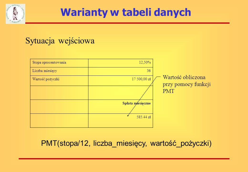 Warianty w tabeli danych Wprowadzanie danych do funkcji PMT