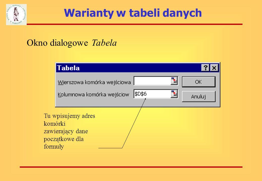 Warianty w tabeli danych Pojawia się okno dialogowe Tabela, w którym wypełniamy odpowiednio kolumnową (gdy dane w kolumnie) lub wierszową (gdy dane w wierszu) komórkę wejściową (tzn.