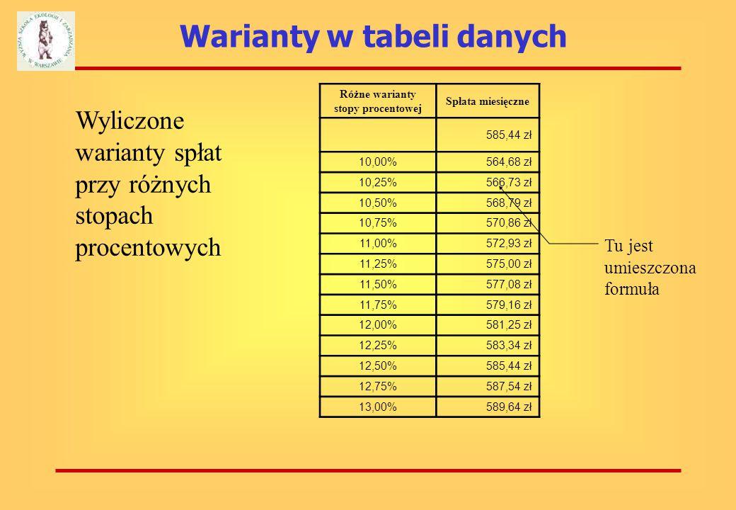 Warianty w tabeli danych Okno dialogowe Tabela Tu wpisujemy adres komórki zawierający dane początkowe dla formuły