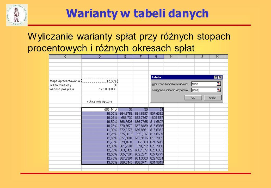 Warianty w tabeli danych Analogicznie możemy prześledzić zmiany kilku formuł, używając do tego tabeli wielokolumnowej podając w oknie dialogowym Tabela wierszową i kolumnową komórkę wejściową.