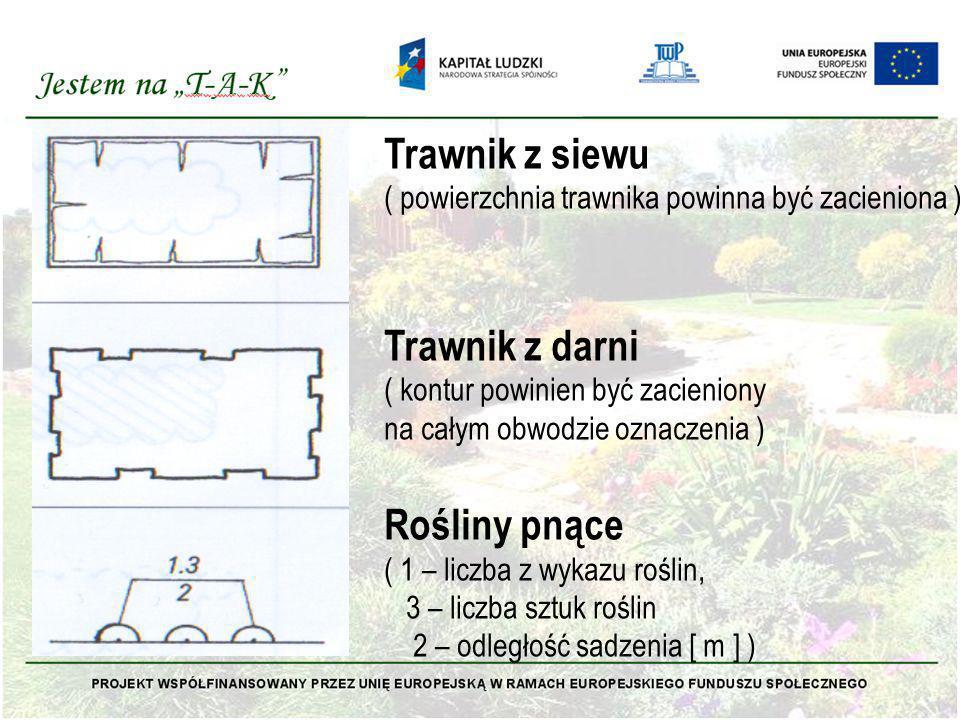 Trawnik z siewu ( powierzchnia trawnika powinna być zacieniona ) Trawnik z darni ( kontur powinien być zacieniony na całym obwodzie oznaczenia ) Rośli