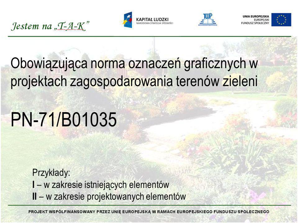 Obowiązująca norma oznaczeń graficznych w projektach zagospodarowania terenów zieleni PN-71/B01035 Przykłady: I – w zakresie istniejących elementów II
