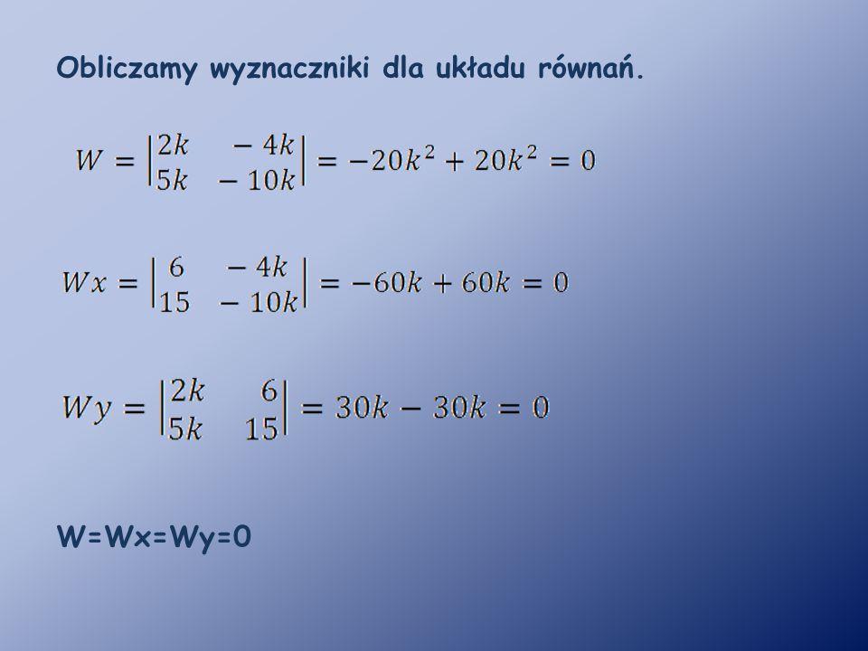 Obliczamy wyznaczniki dla układu równań. W=Wx=Wy=0