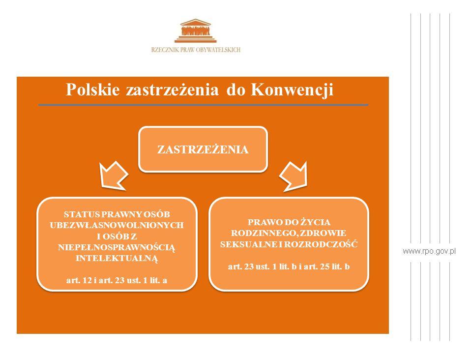 Polskie zastrzeżenia do Konwencji ZASTRZEŻENIA STATUS PRAWNY OSÓB UBEZWŁASNOWOLNIONYCH I OSÓB Z NIEPEŁNOSPRAWNOŚCIĄ INTELEKTUALNĄ art.