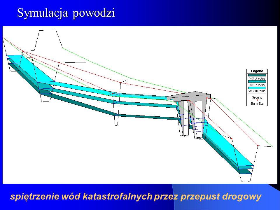 Symulacja powodzi spiętrzenie wód katastrofalnych przez przepust drogowy