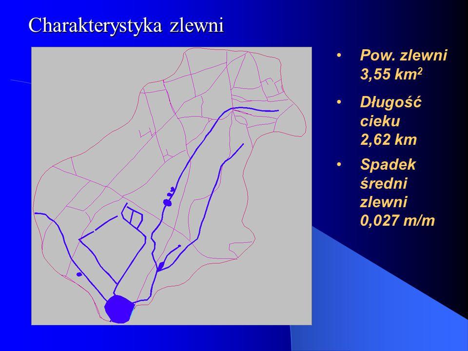 Pow. zlewni 3,55 km 2 Charakterystyka zlewni Długość cieku 2,62 km Spadek średni zlewni 0,027 m/m