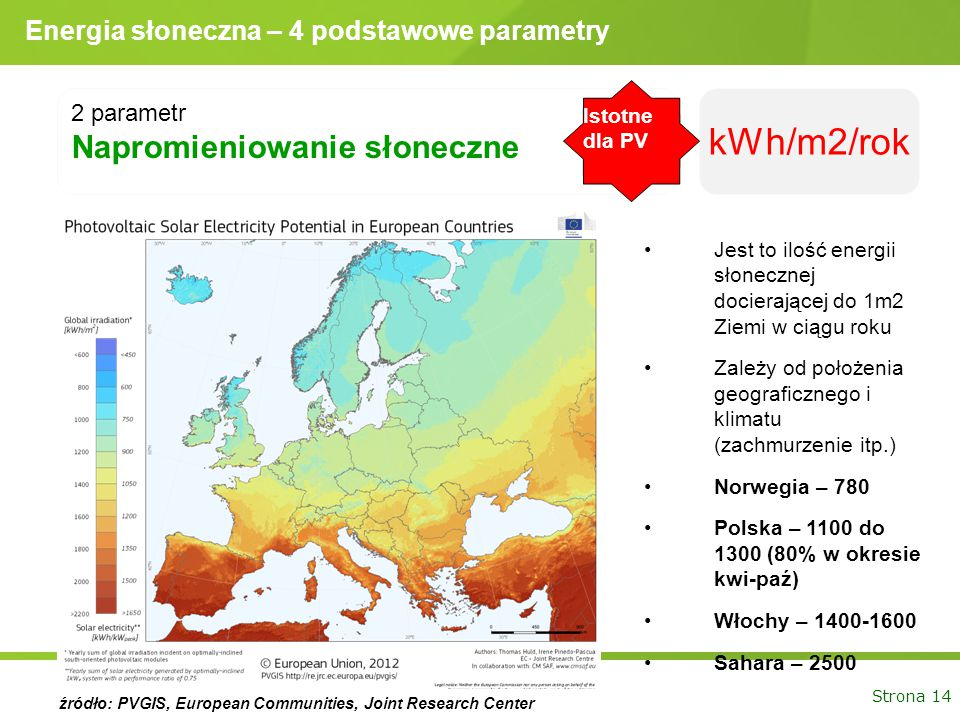Strona 14 Energia słoneczna – 4 podstawowe parametry 2 parametr Napromieniowanie słoneczne kWh/m2/rok Jest to ilość energii słonecznej docierającej do