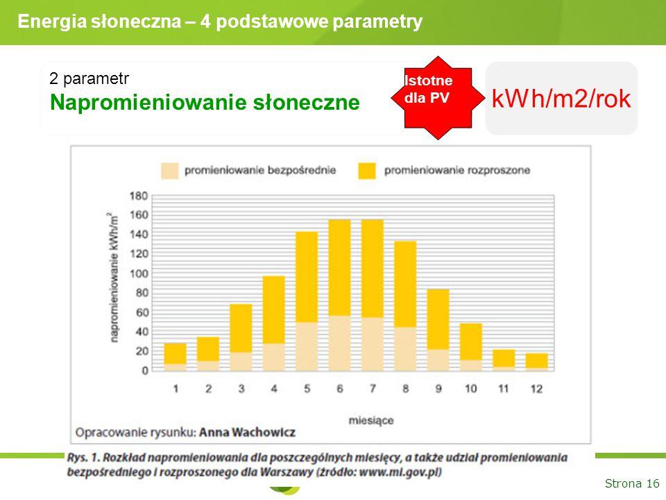 Strona 16 Energia słoneczna – 4 podstawowe parametry 2 parametr Napromieniowanie słoneczne kWh/m2/rok Istotne dla PV