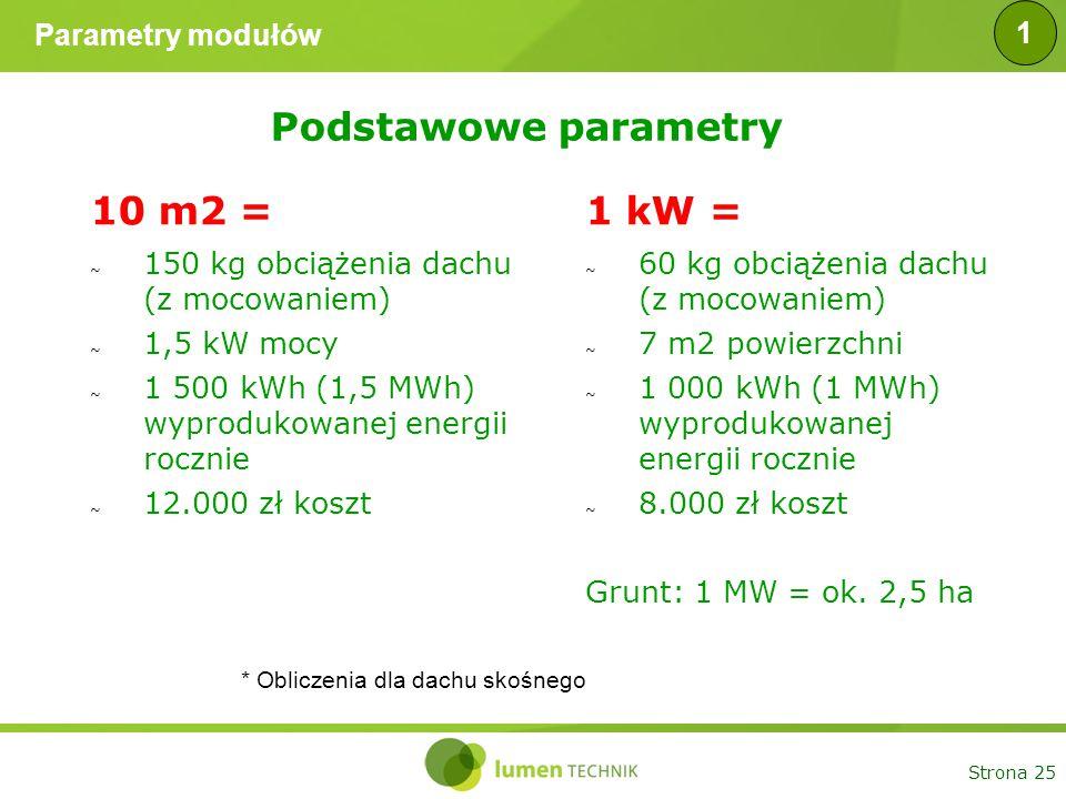 Strona 25 Parametry modułów Podstawowe parametry ~ 150 kg obciążenia dachu (z mocowaniem) ~ 1,5 kW mocy ~ 1 500 kWh (1,5 MWh) wyprodukowanej energii r