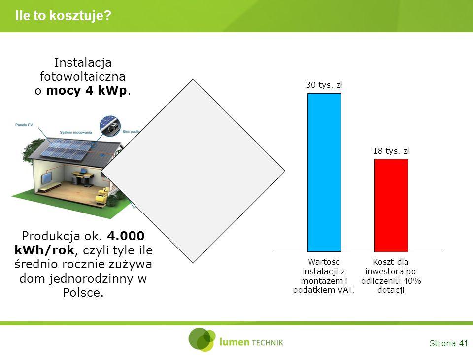 Strona 41 Ile to kosztuje? Instalacja fotowoltaiczna o mocy 4 kWp. Produkcja ok. 4.000 kWh/rok, czyli tyle ile średnio rocznie zużywa dom jednorodzinn