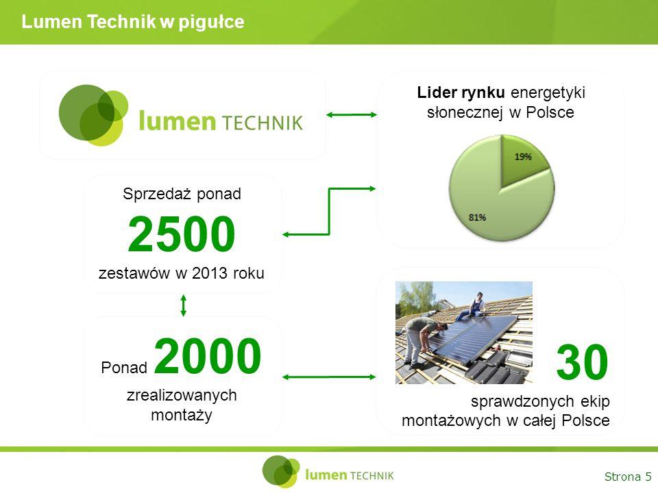 Strona 5 Lumen Technik w pigułce Lider rynku energetyki słonecznej w Polsce Sprzedaż ponad 2500 zestawów w 2013 roku Ponad 2000 zrealizowanych montaży