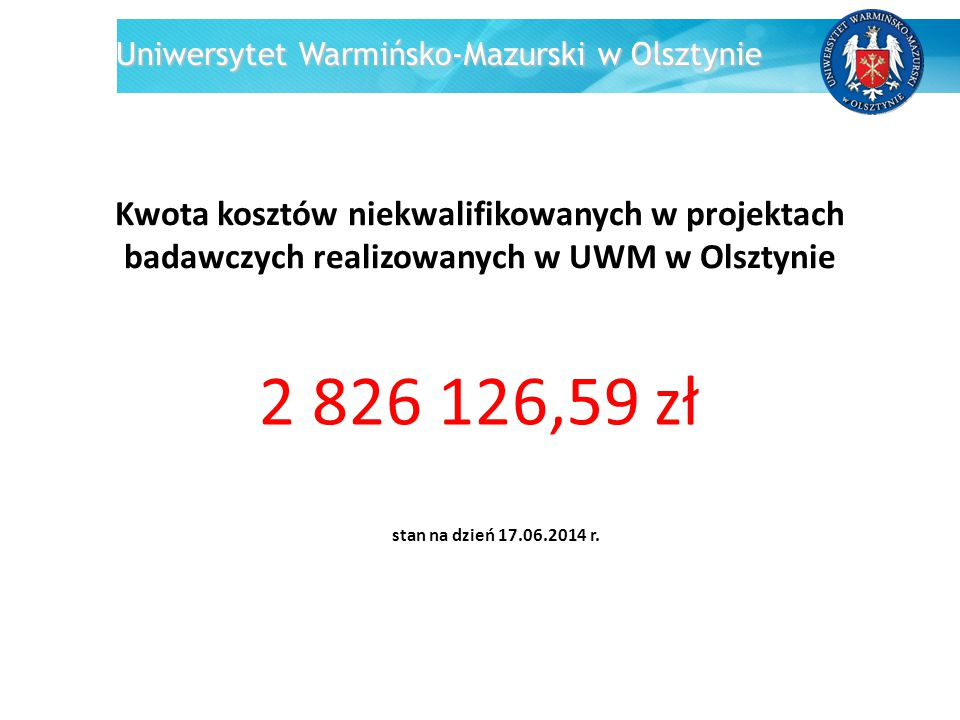 Uniwersytet Warmińsko-Mazurski w Olsztynie Kwota kosztów niekwalifikowanych w projektach badawczych realizowanych w UWM w Olsztynie 2 826 126,59 zł st