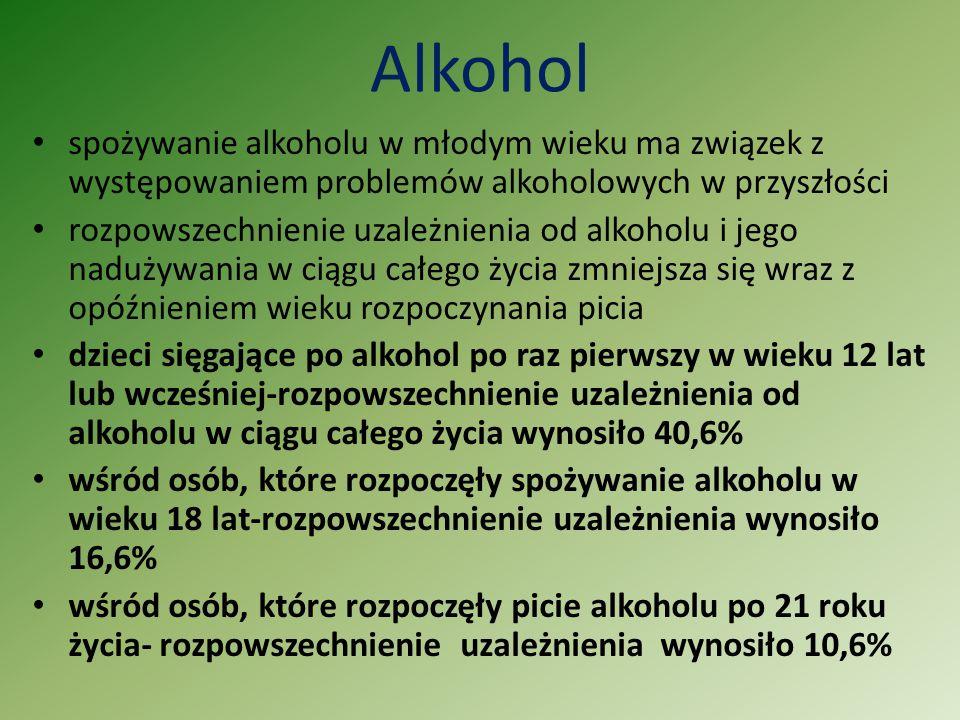 Alkohol spożywanie alkoholu w młodym wieku ma związek z występowaniem problemów alkoholowych w przyszłości rozpowszechnienie uzależnienia od alkoholu