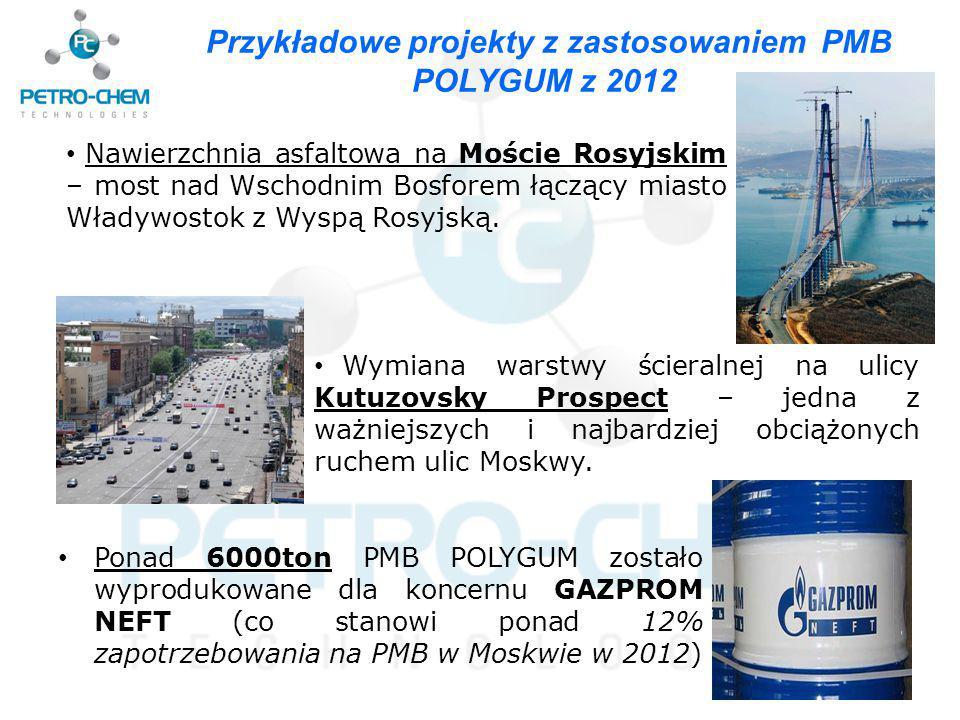 Przykładowe projekty z zastosowaniem PMB POLYGUM z 2012 Ponad 6000ton PMB POLYGUM zostało wyprodukowane dla koncernu GAZPROM NEFT (co stanowi ponad 12% zapotrzebowania na PMB w Moskwie w 2012) Wymiana warstwy ścieralnej na ulicy Kutuzovsky Prospect – jedna z ważniejszych i najbardziej obciążonych ruchem ulic Moskwy.