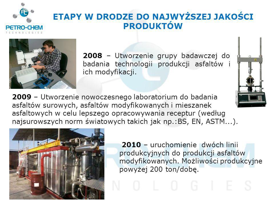ETAPY W DRODZE DO NAJWYŻSZEJ JAKOŚCI PRODUKTÓW 2008 – Utworzenie grupy badawczej do badania technologii produkcji asfaltów i ich modyfikacji. 2009 – U