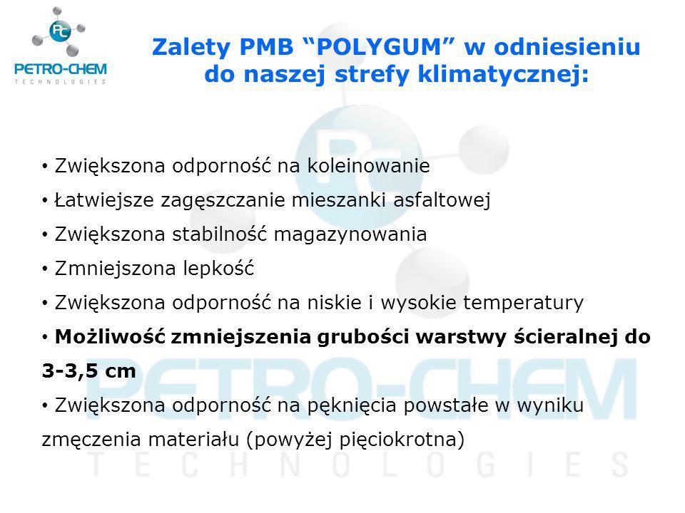"""Zalety PMB """"POLYGUM"""" w odniesieniu do naszej strefy klimatycznej: Zwiększona odporność na koleinowanie Łatwiejsze zagęszczanie mieszanki asfaltowej Zw"""