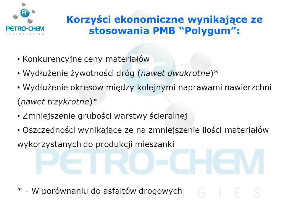 Korzyści ekonomiczne wynikające ze stosowania PMB Polygum : Konkurencyjne ceny materiałów Wydłużenie żywotności dróg (nawet dwukrotne)* Wydłużenie okresów między kolejnymi naprawami nawierzchni (nawet trzykrotne)* Zmniejszenie grubości warstwy ścieralnej Oszczędności wynikające ze na zmniejszenie ilości materiałów wykorzystanych do produkcji mieszanki * - W porównaniu do asfaltów drogowych