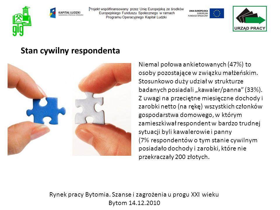 Bezrobotny Bytomianin - sylwetka Status bezrobotnego Bytomianina na rynku pracy.