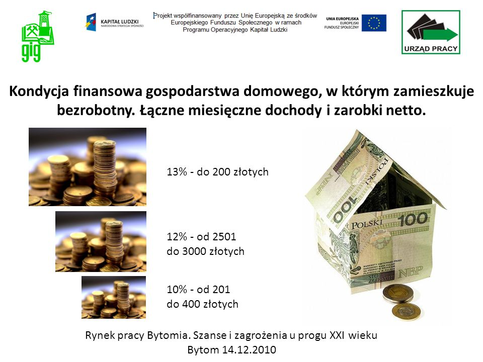 Ocena sytuacji materialnej, przy użyciu skali opisującej sposób gospodarowania pieniędzmi w gospodarstwie domowym.