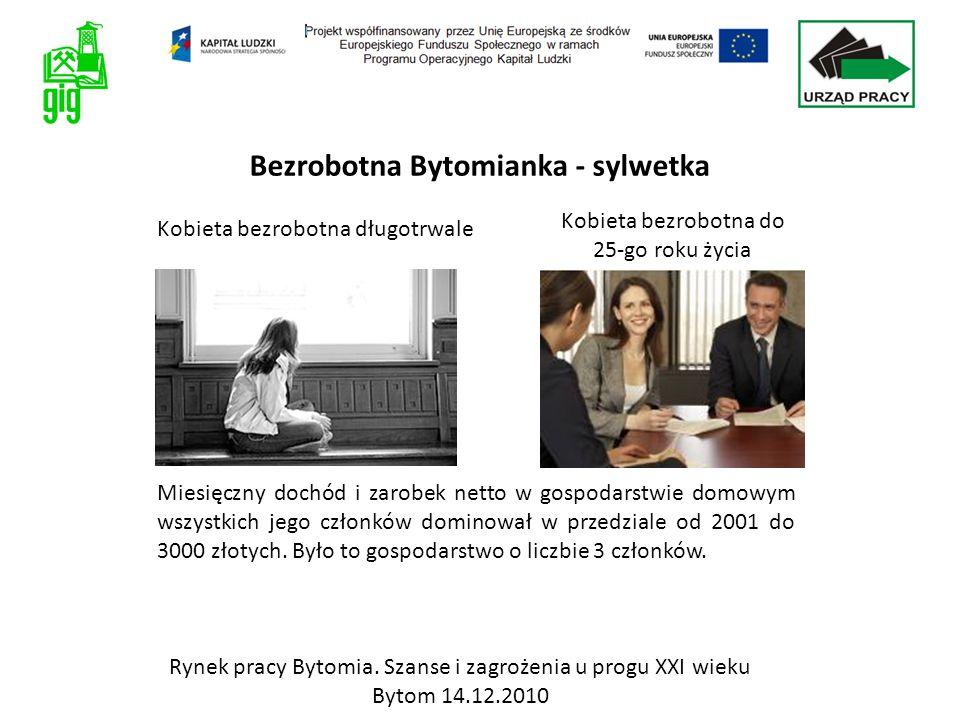 Bezrobotny Bytomianin - sylwetka Mężczyzna bezrobotny długotrwale Miesięczny dochód i zarobek netto w gospodarstwie domowym wszystkich jego członków dominował w przedziale do 200 złotych i od 201 do 400 złotych.