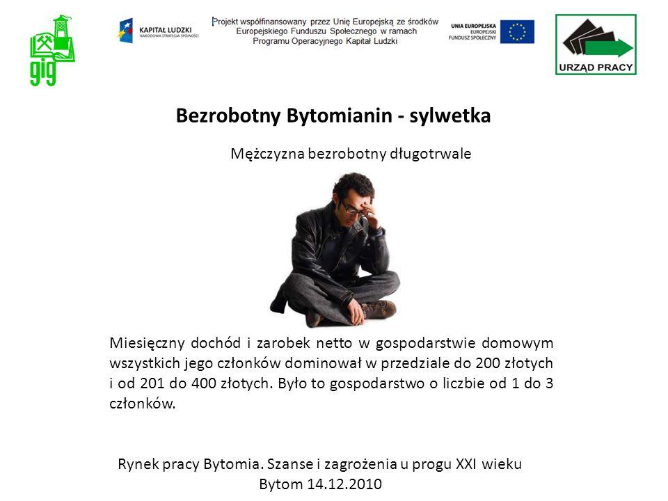 Bezrobotny Bytomianin - sylwetka Kondycja finansowa bezrobotnego Bytomianina W najtrudniejszej sytuacji materialnej znajdywali się mężczyźni.