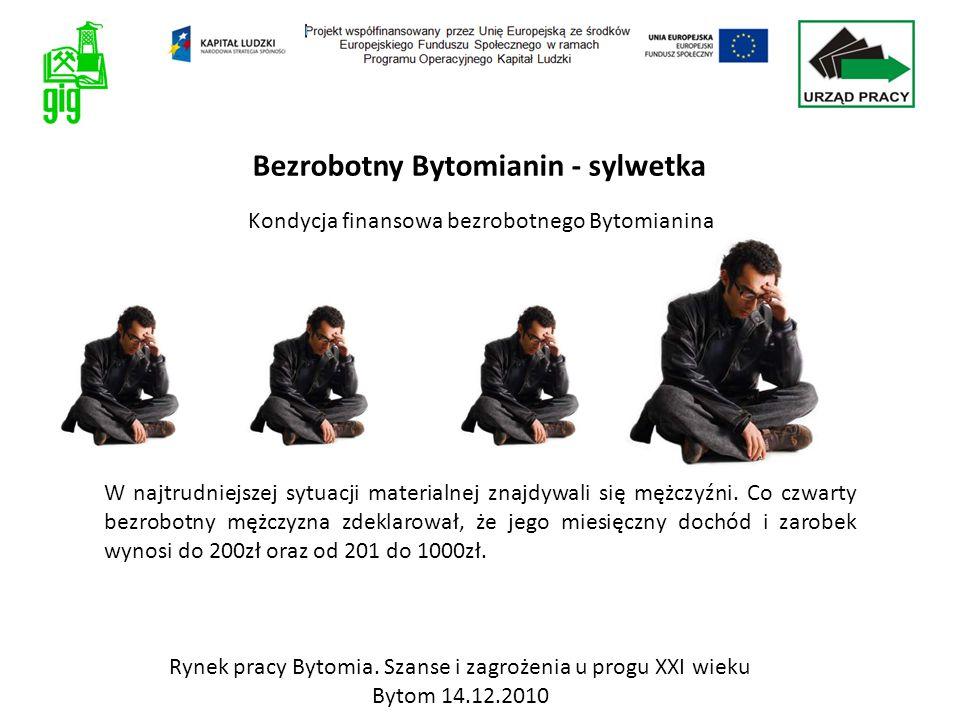 Bezrobotna Bytomianka - sylwetka Kondycja finansowa bezrobotnej Bytomianki Co szósta bezrobotna kobieta zdeklarowała, że jej miesięczny dochód i zarobek wynosi do 200 zł oraz od 201 do 1000zł.