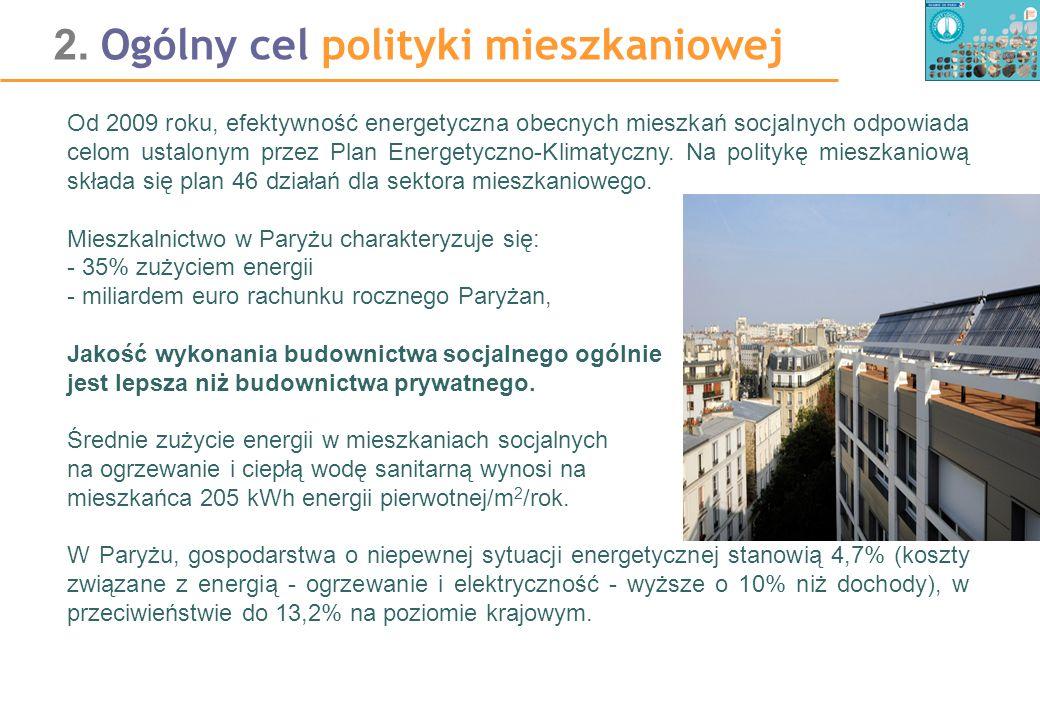 2. Ogólny cel polityki mieszkaniowej Od 2009 roku, efektywność energetyczna obecnych mieszkań socjalnych odpowiada celom ustalonym przez Plan Energety