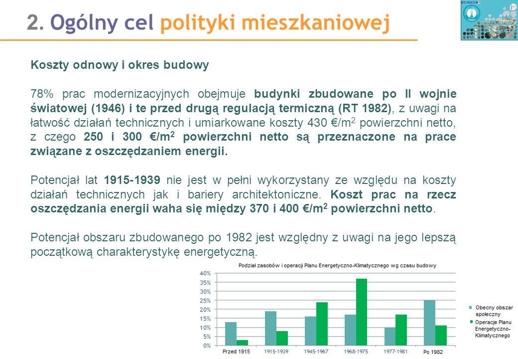 2. Ogólny cel polityki mieszkaniowej Koszty odnowy i okres budowy 78% prac modernizacyjnych obejmuje budynki zbudowane po II wojnie światowej (1946) i