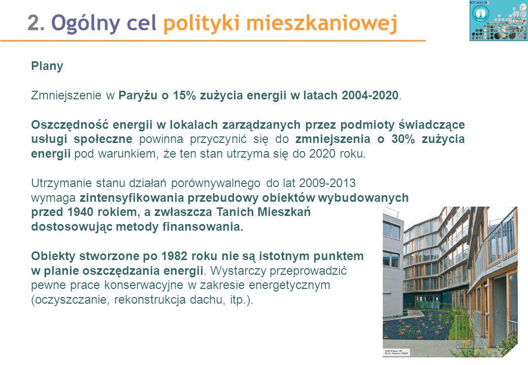 2. Ogólny cel polityki mieszkaniowej Plany Zmniejszenie w Paryżu o 15% zużycia energii w latach 2004-2020. Oszczędność energii w lokalach zarządzanych
