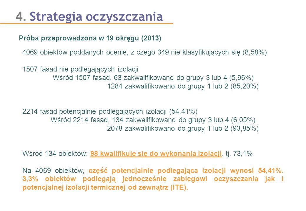 4. Strategia oczyszczania Próba przeprowadzona w 19 okręgu (2013) 4069 obiektów poddanych ocenie, z czego 349 nie klasyfikujących się (8,58%) 1507 fas