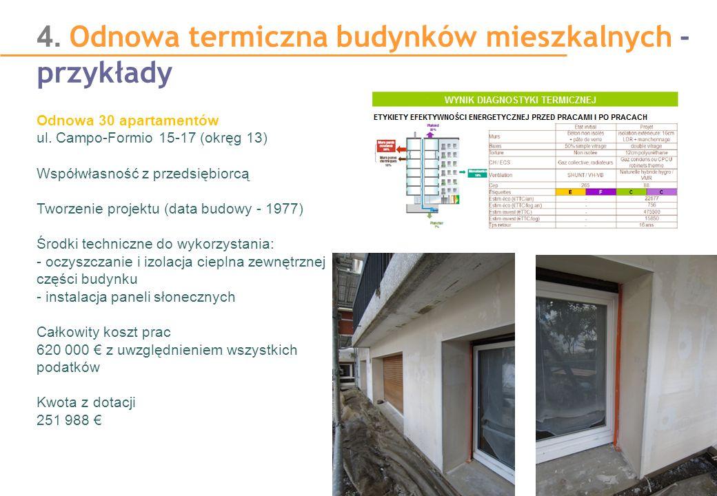 4. Odnowa termiczna budynków mieszkalnych - przykłady Odnowa 30 apartamentów ul. Campo-Formio 15-17 (okręg 13) Współwłasność z przedsiębiorcą Tworzeni