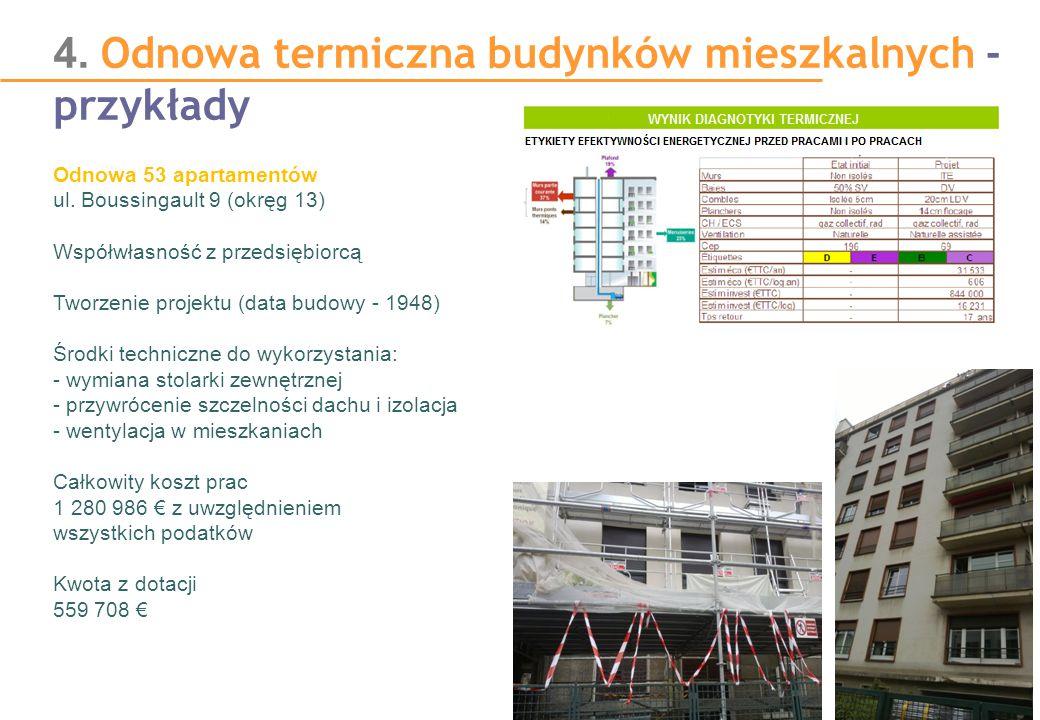 4. Odnowa termiczna budynków mieszkalnych - przykłady Odnowa 53 apartamentów ul. Boussingault 9 (okręg 13) Współwłasność z przedsiębiorcą Tworzenie pr