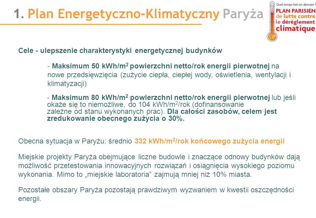 1. Plan Energetyczno-Klimatyczny Paryża Cele - ulepszenie charakterystyki energetycznej budynków - Maksimum 50 kWh/m 2 powierzchni netto/rok energii p