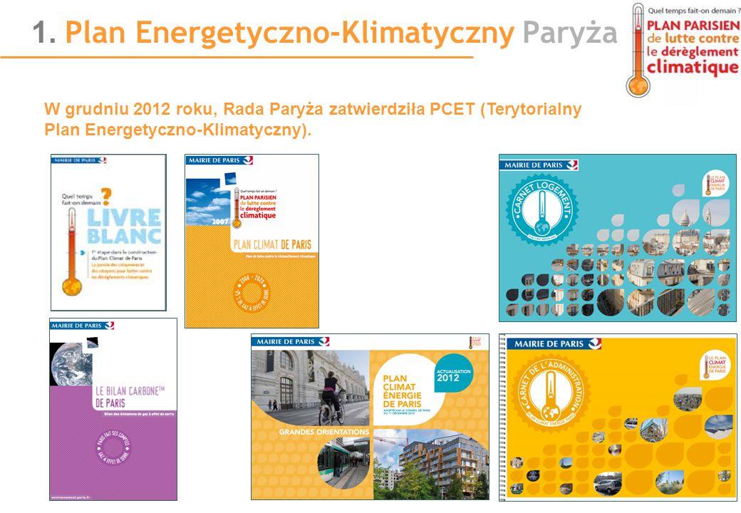 1. Plan Energetyczno-Klimatyczny Paryża W grudniu 2012 roku, Rada Paryża zatwierdziła PCET (Terytorialny Plan Energetyczno-Klimatyczny).