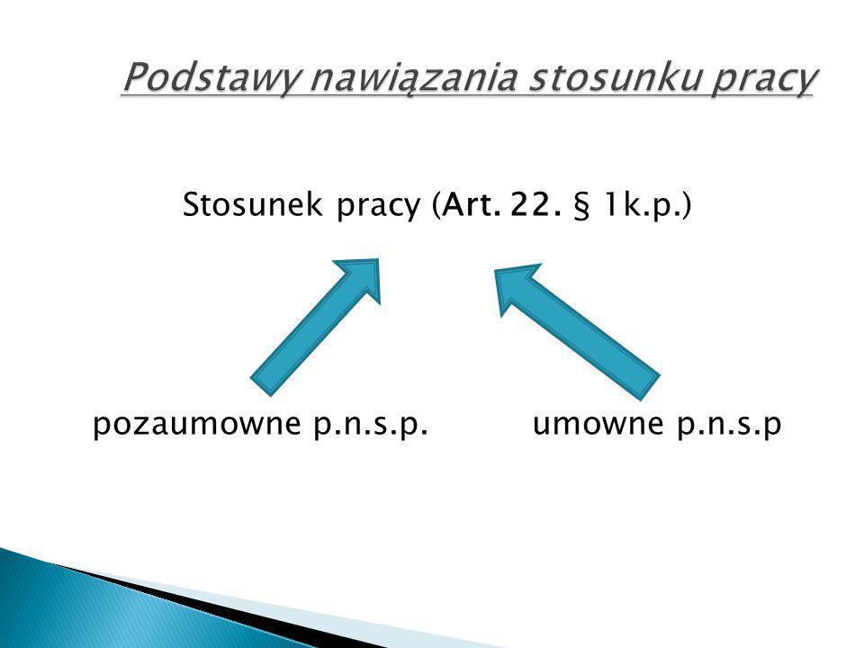 Stosunek pracy (Art. 22. § 1k.p.) pozaumowne p.n.s.p. umowne p.n.s.p