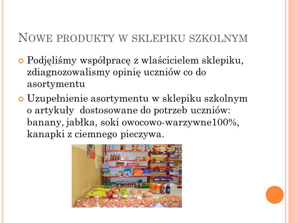 N OWE PRODUKTY W SKLEPIKU SZKOLNYM Podjęliśmy współpracę z wlaścicielem sklepiku, zdiagnozowalismy opinię uczniów co do asortymentu Uzupełnienie asortymentu w sklepiku szkolnym o artykuły dostosowane do potrzeb uczniów: banany, jabłka, soki owocowo-warzywne100%, kanapki z ciemnego pieczywa.