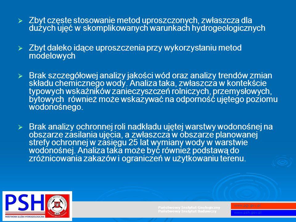 Państwowy Instytut Geologiczny Państwowy Instytut Badawczy www.pgi.gov.pl www.psh.gov.pl   Zbyt częste stosowanie metod uproszczonych, zwłaszcza dla