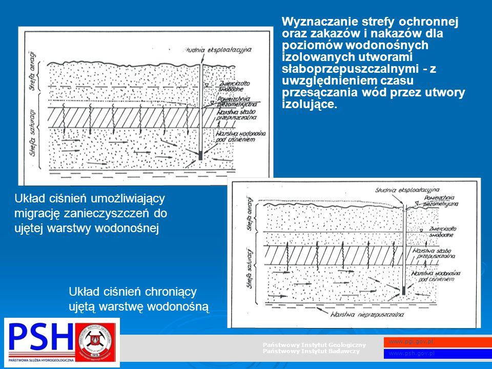 Państwowy Instytut Geologiczny Państwowy Instytut Badawczy www.pgi.gov.pl www.psh.gov.pl Układ ciśnień umożliwiający migrację zanieczyszczeń do ujętej