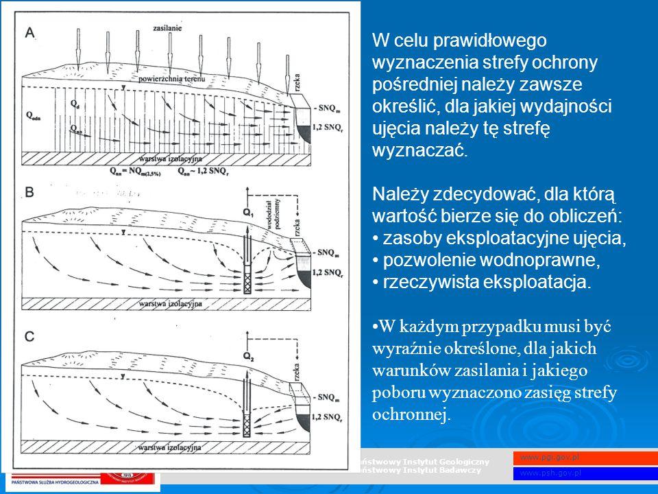 Państwowy Instytut Geologiczny Państwowy Instytut Badawczy www.pgi.gov.pl www.psh.gov.pl W celu prawidłowego wyznaczenia strefy ochrony pośredniej nal