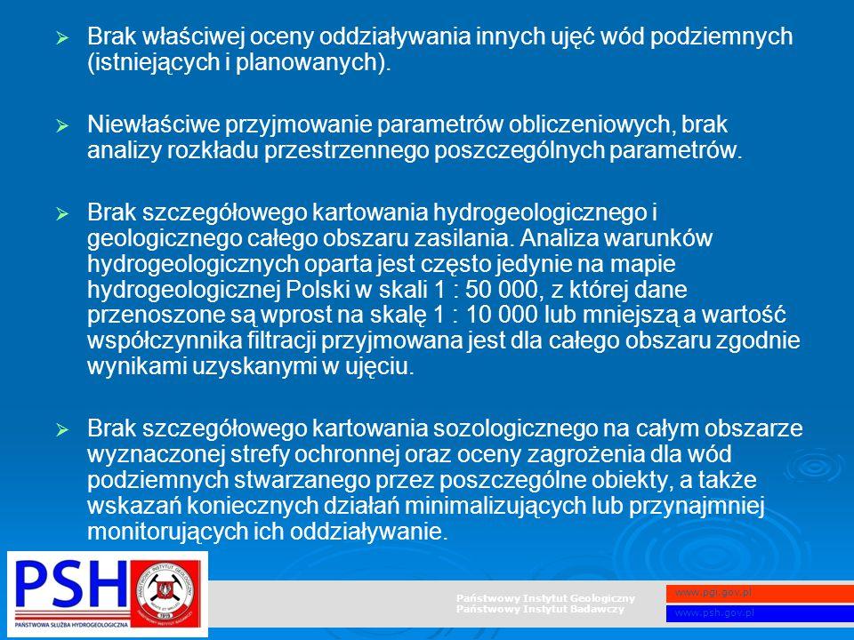 Państwowy Instytut Geologiczny Państwowy Instytut Badawczy www.pgi.gov.pl www.psh.gov.pl   Brak właściwej oceny oddziaływania innych ujęć wód podzie