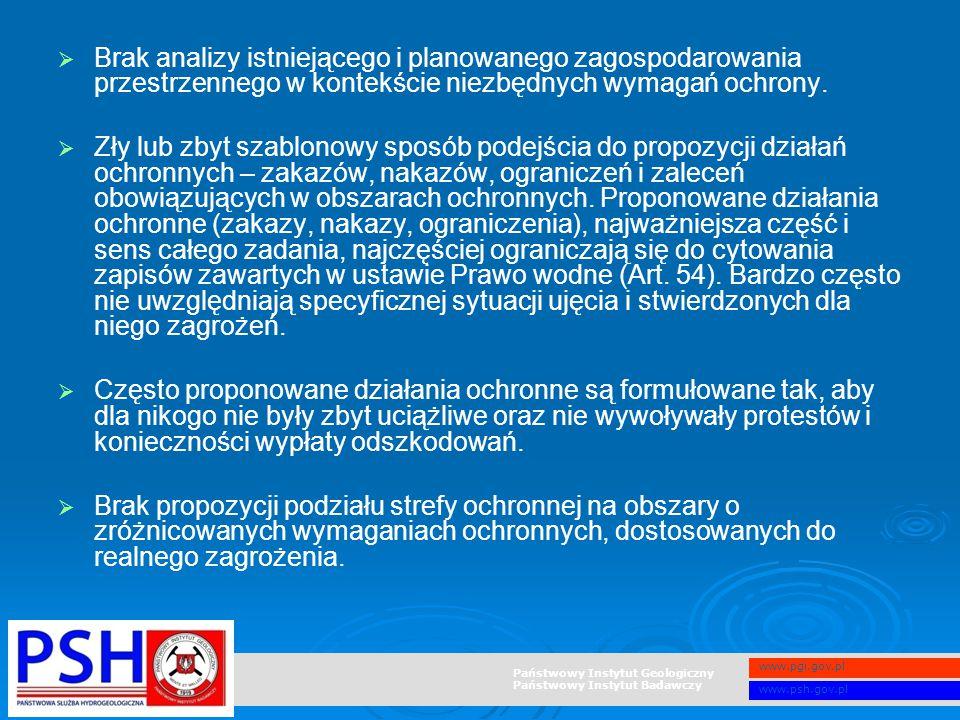Państwowy Instytut Geologiczny Państwowy Instytut Badawczy www.pgi.gov.pl www.psh.gov.pl   Brak analizy istniejącego i planowanego zagospodarowania