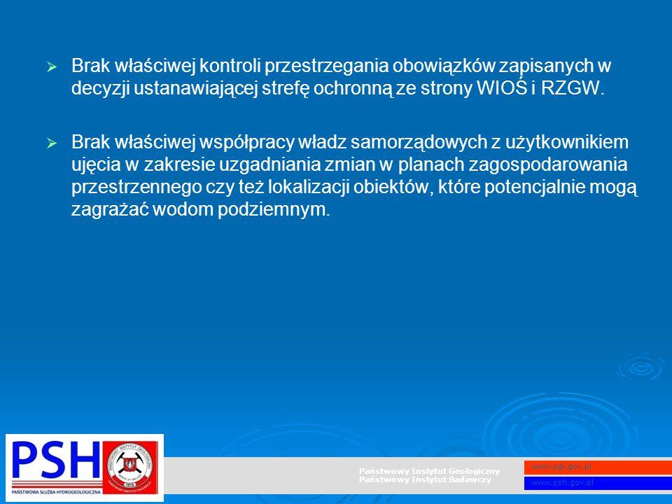Państwowy Instytut Geologiczny Państwowy Instytut Badawczy www.pgi.gov.pl www.psh.gov.pl   Brak właściwej kontroli przestrzegania obowiązków zapisan