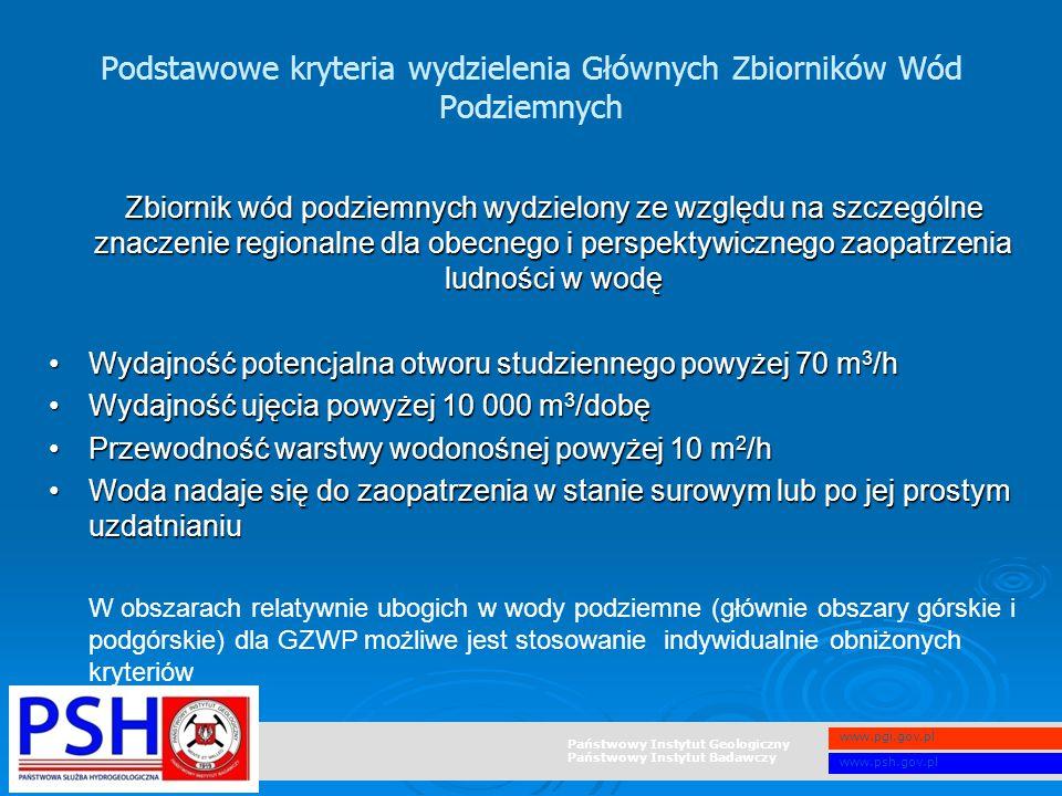 Państwowy Instytut Geologiczny Państwowy Instytut Badawczy www.pgi.gov.pl www.psh.gov.pl Zbiornik wód podziemnych wydzielony ze względu na szczególne