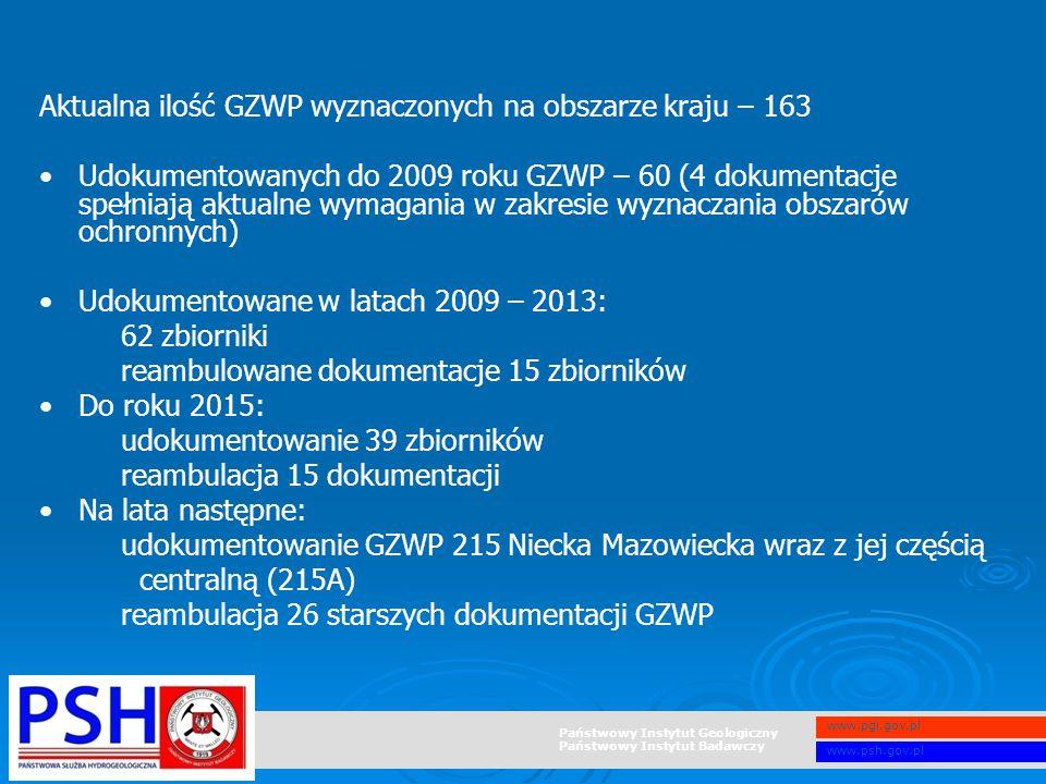 Państwowy Instytut Geologiczny Państwowy Instytut Badawczy www.pgi.gov.pl www.psh.gov.pl Aktualna ilość GZWP wyznaczonych na obszarze kraju – 163 Udok