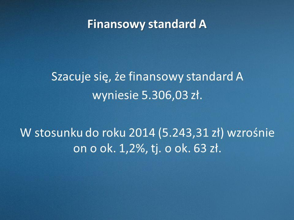 Finansowy standard A Szacuje się, że finansowy standard A wyniesie 5.306,03 zł.