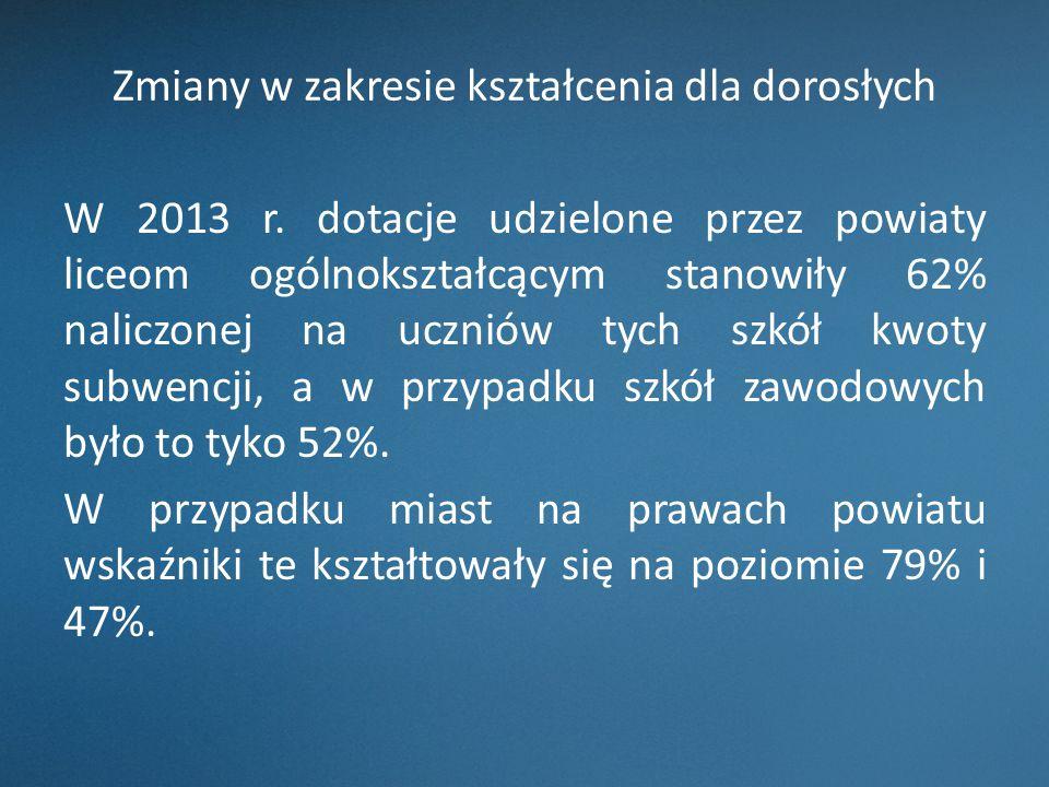Zmiany w zakresie kształcenia dla dorosłych W 2013 r.