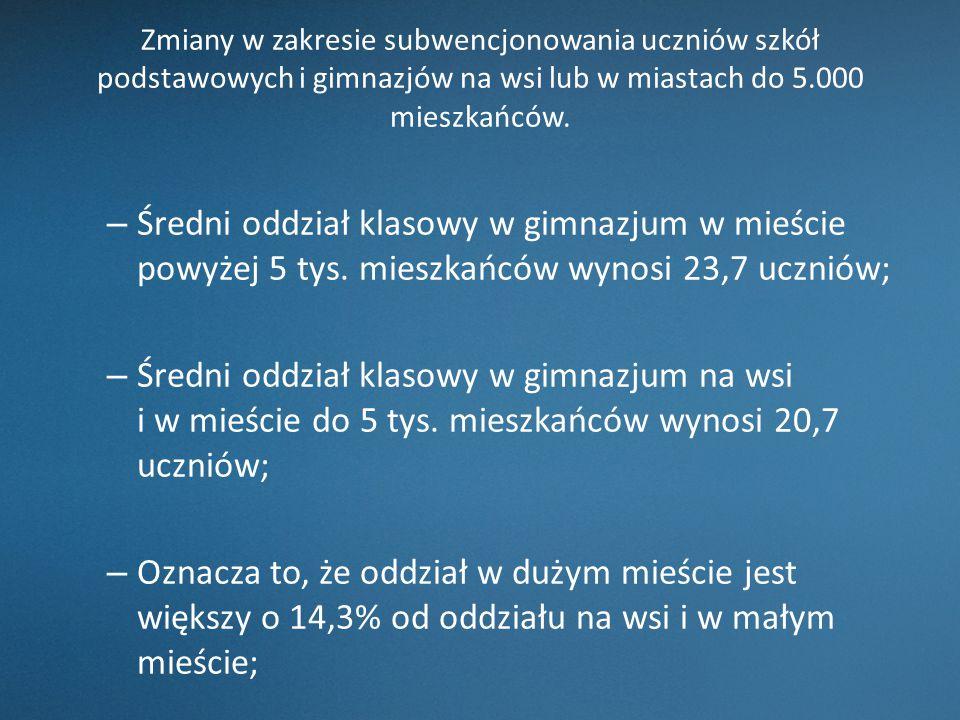– Średni oddział klasowy w gimnazjum w mieście powyżej 5 tys.